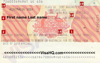 Covid-19. Temporary Work Visa's, what employers need to know – Update
